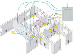 878baa494ba601408fccc6c07725e249 residential electrical wiring diagram example residential electrical wiring diagram example at gsmx.co