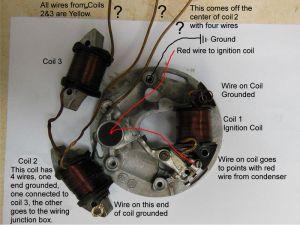 Scooter Stator Wiring Diagram | motorcycle | Pinterest