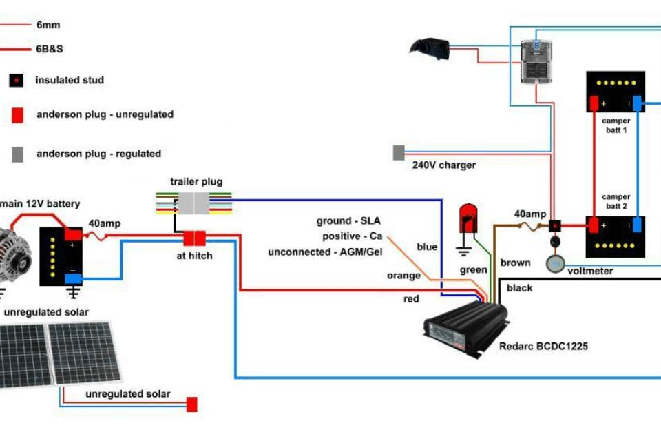 car hauler trailer wiring diagram prestige induction cooker circuit camper 12v setup   pop up campers pinterest camping, rv and teardrop