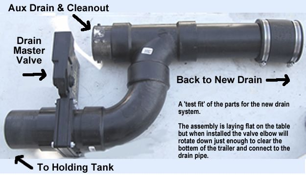 Rv Plumbing Diagram Irv2 Forums