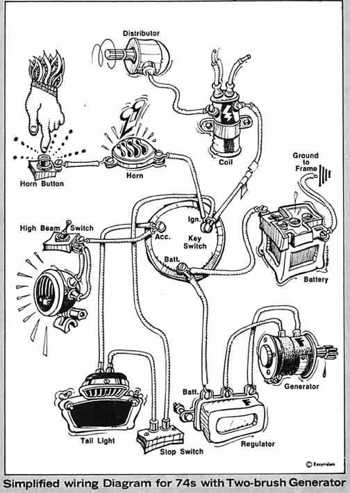 Wiring Diagram Honda Dream Ideas. Honda. Auto Wiring Diagram