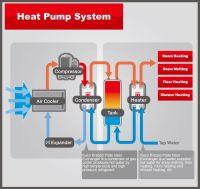 Heat Pumps - Heating Solutions - KAORI Brazed Plate Heat ...