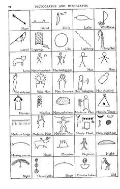 This poster of Indian symbols would be great to use with a