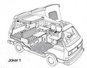 Westfalia Joker modellen overzicht (wij hebben een Joker 1