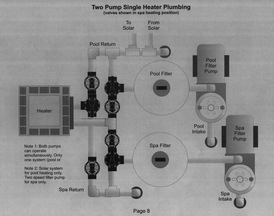 Sundance Spa Plumbing Diagram Pictures To Pin On Pinterest