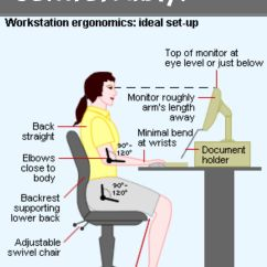 Ergonomic Chair Desk And Computer Setup Yoga Youngstown Ohio Are You Sitting Comfortably Your