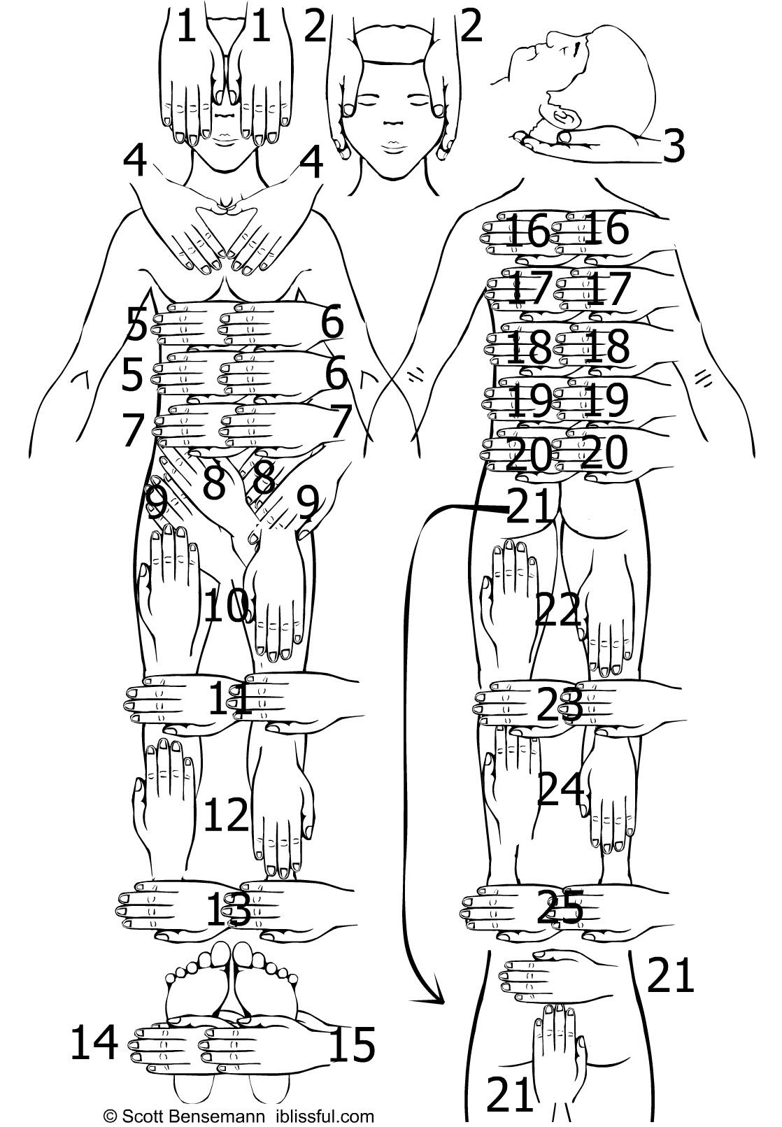 Image detail for #Reiki 1 hand position guide sheet