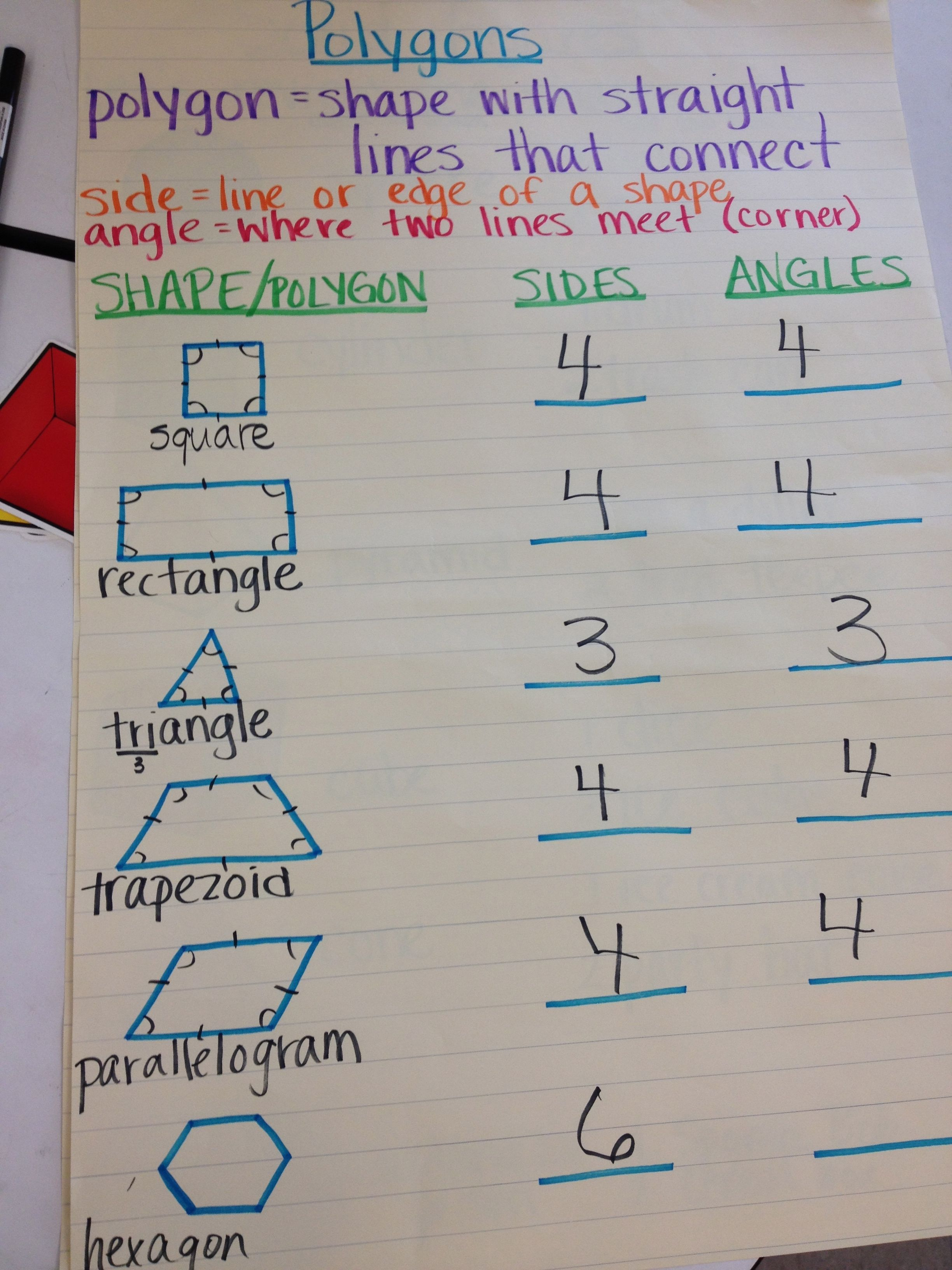 Sides And Angles Anchor Chart Jodi From Classroom