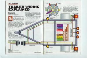 Horse Trailer Electrical Wiring Diagrams |  lookpdf