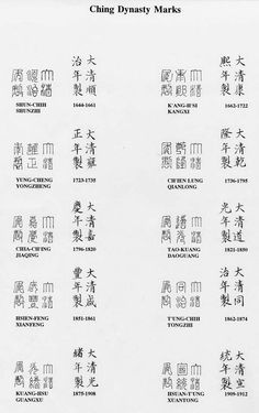 Chinese Porcelain Reign Marks of the Qing Dynasty