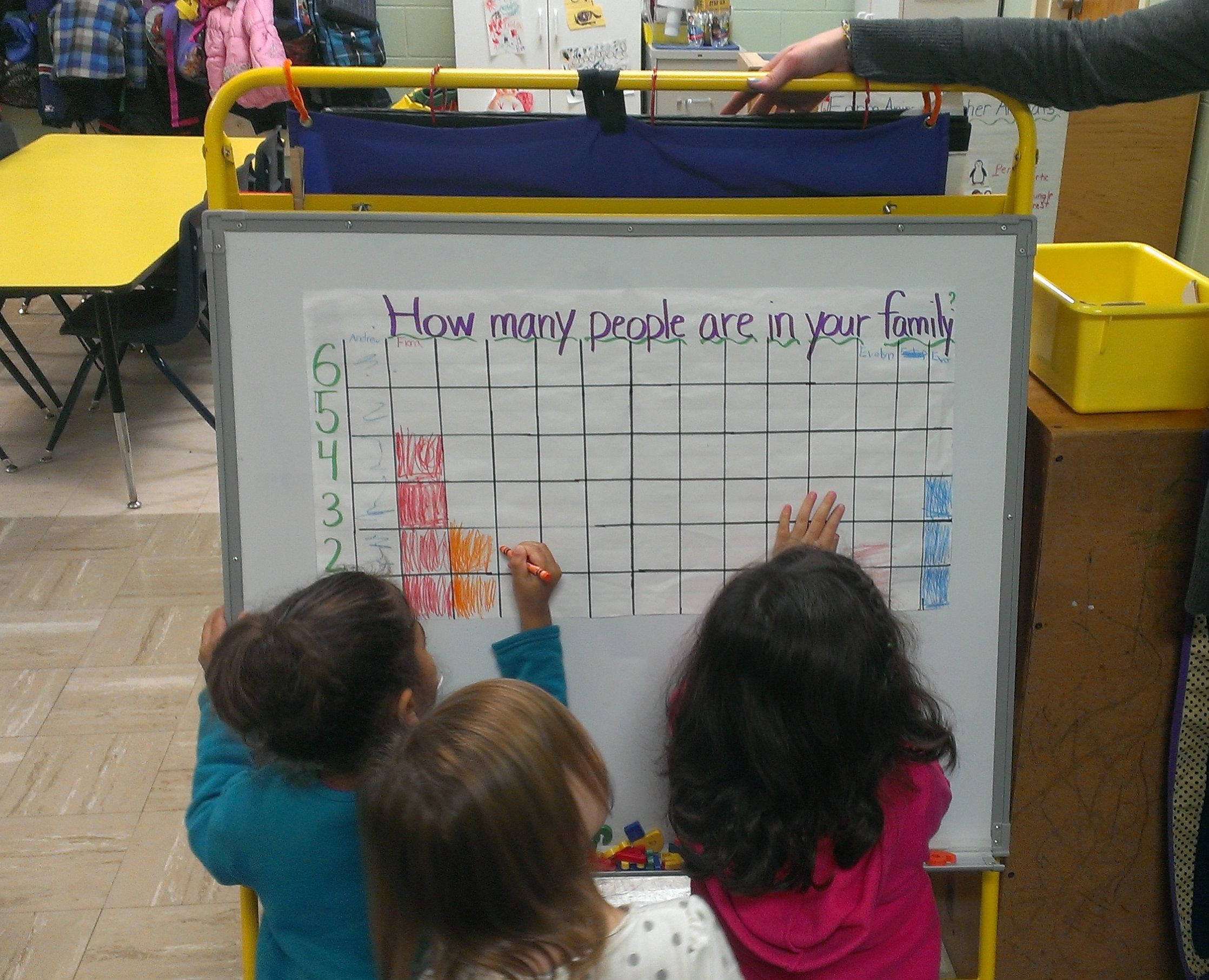Create A Colorful Graph With Your Preschoolers Showing How
