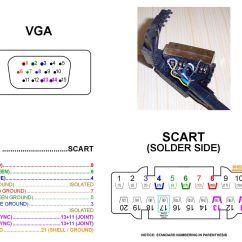 Vga Wiring Diagram Trailer Brakes Scart To Electronica Pinterest Tech And