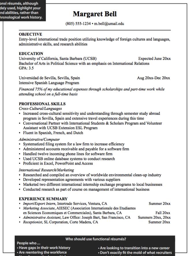 Sample Entry Level International Trade Resume  httpexampleresumecvorgsampleentrylevel