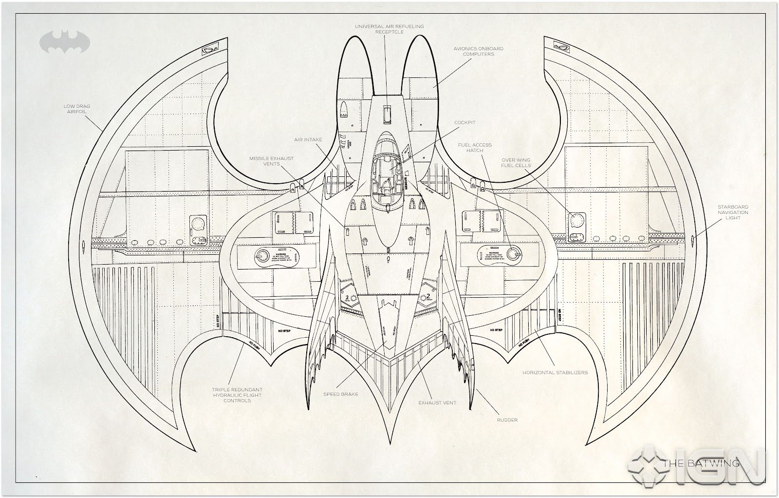 Tim Burton S Batwing Blueprint