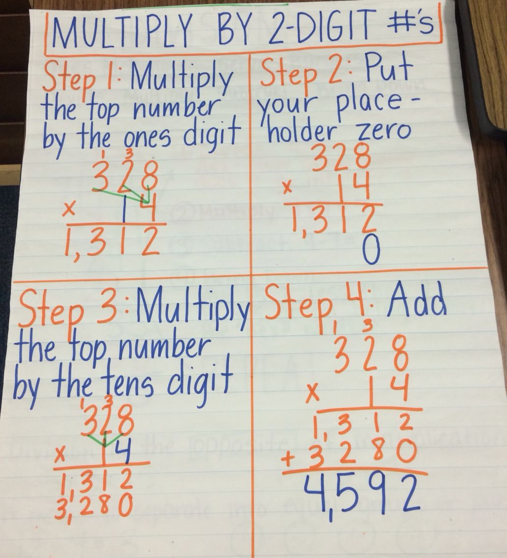Multiplying By 2 Digit Numbers Anchor Chart Standard Algorithm