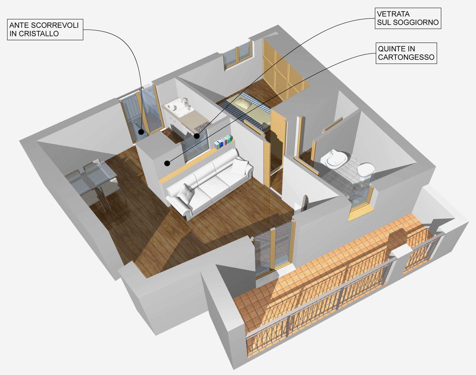 Arredamento Salone Con Angolo Cottura  Come dividere il soggiorno dall angolo cottura cose di