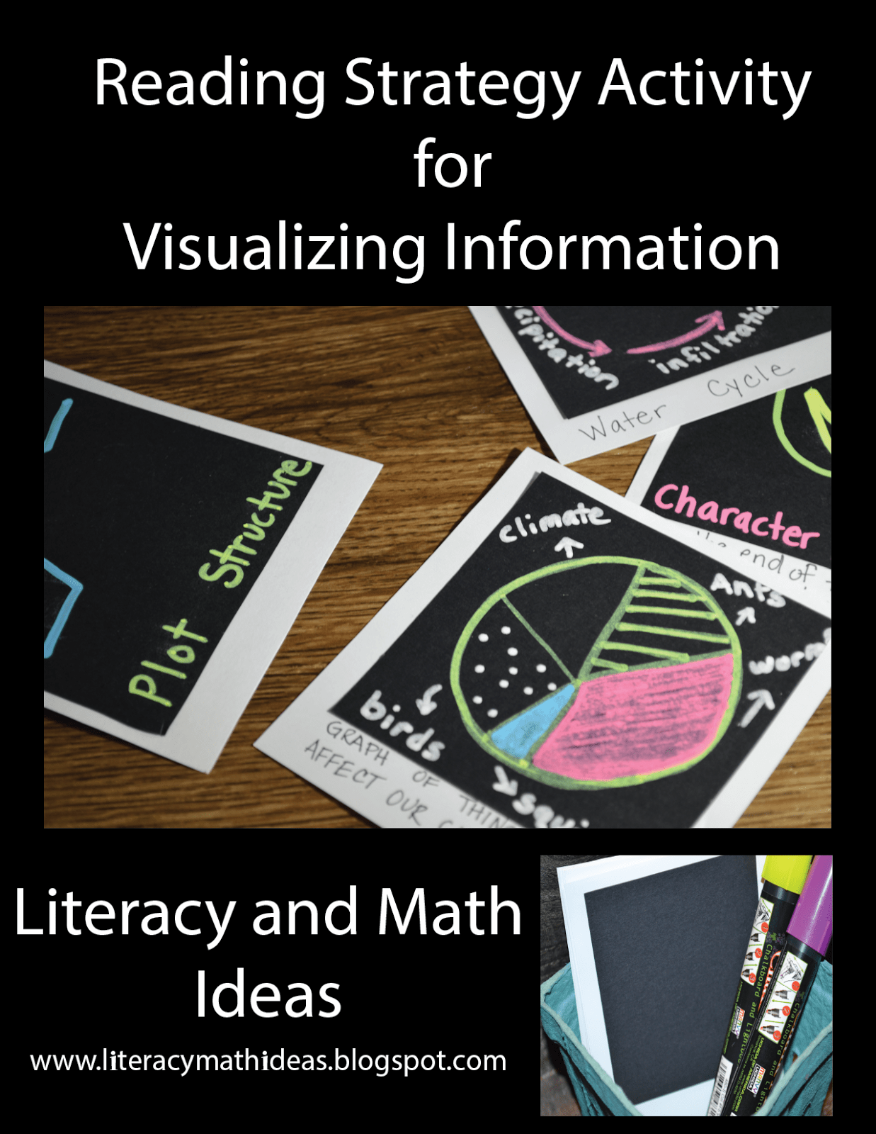 Reading Strategy Idea For Visualizing Information Simply Learning Centers