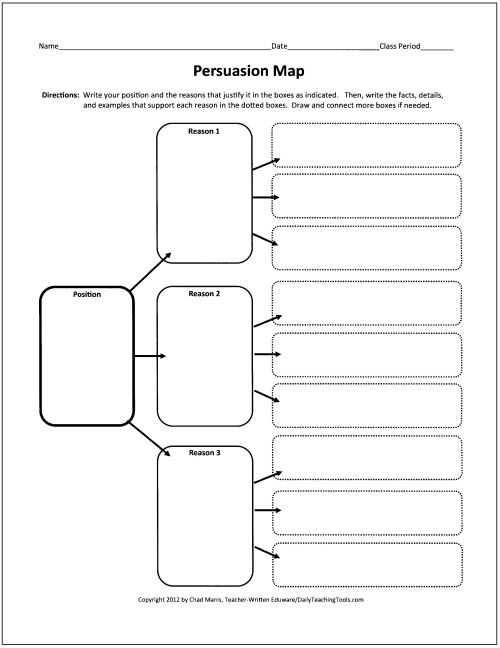 Graphic organizer for writing a narrative essay