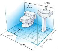half bath floor plan ideas | Fig. B Same wall | Bathrooms ...