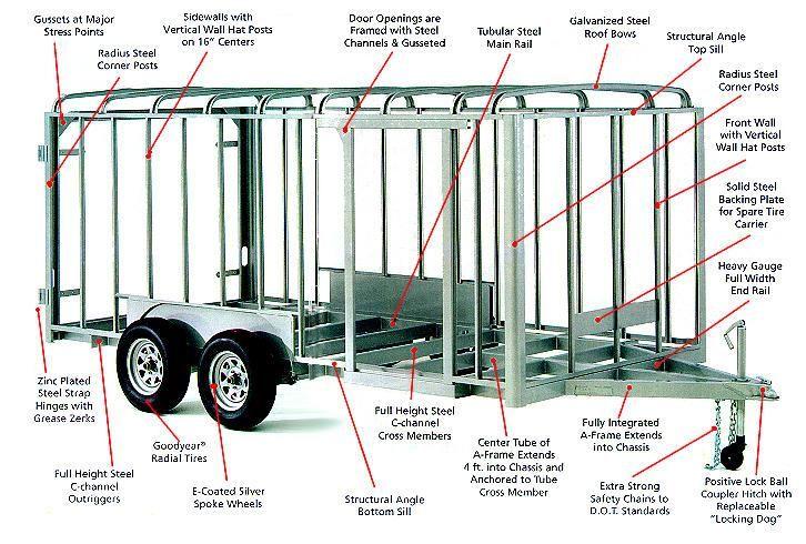 Wells Cargo Trailer Wiring Diagram Wiring Wiring Diagram And