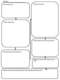 Inquiry Cycle - Recording Template | Cycling, Teacher and ...