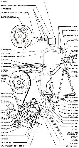 9 Free Band Saw Plans: Build Your Own Band Saw or Saw Mill