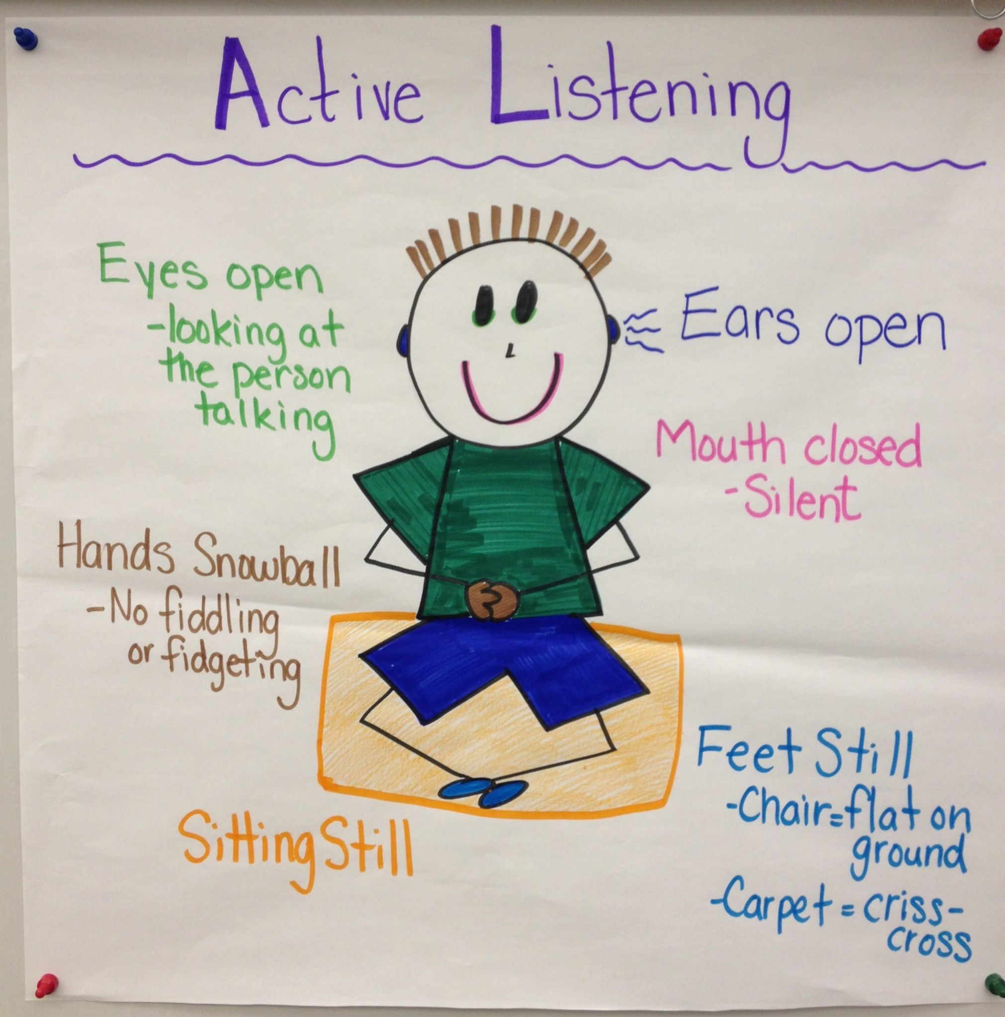 My Class S New Active Listening Anchor Chart