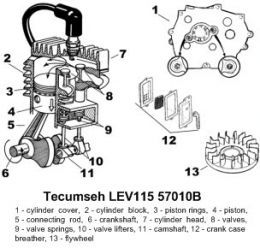 Kohler Replacement Engines 16 Hp 16 HP Small Engine Wiring