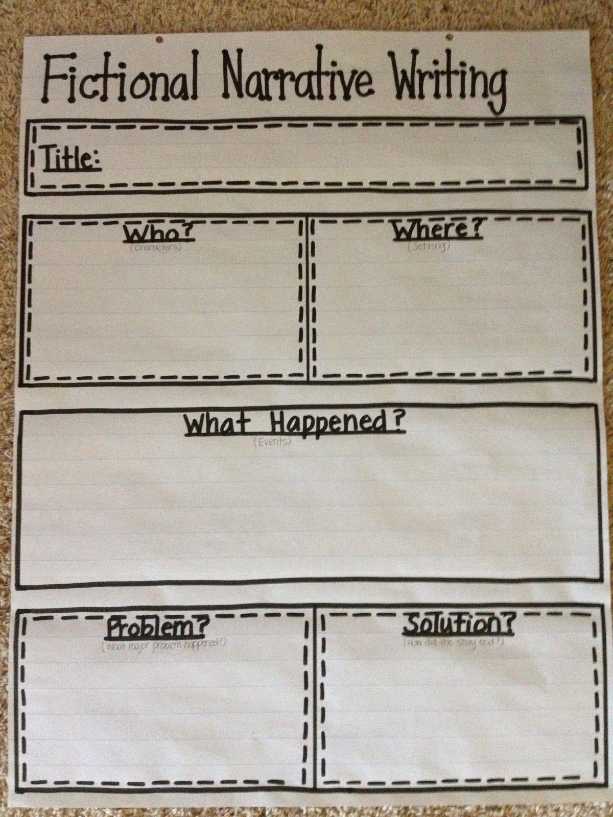 Fictional Narrative Writing Frame Mrs Terhune