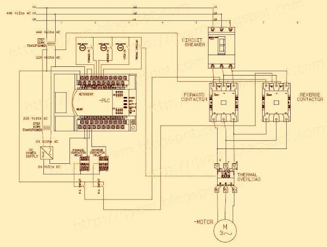 8c3c2f3dcd1195e321b8b5054888530f motor control panel wiring diagram motor control panel wiring diagram at fashall.co