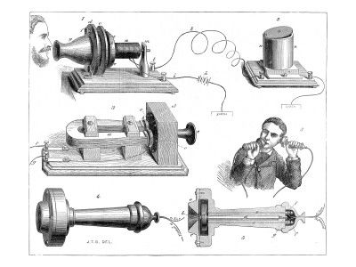 Alexander Graham Bell's Invention of the telephone has