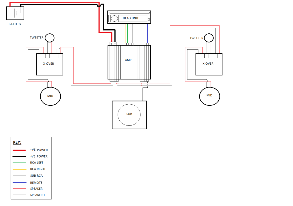 home theater speakers wiring