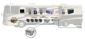 RV Wiring diagram with invertercharger | Class A RV's | Pinterest