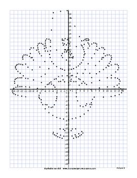 Thanksgiving Math Coordinate Graphing Pictures Ordered
