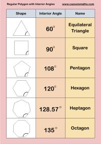 Regular Polygons with Interior Angles | Regular Polygons ...