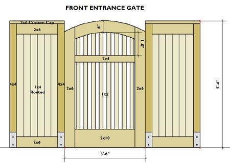 From The Drawing Board Gate Designs Fences Gates Arbors And