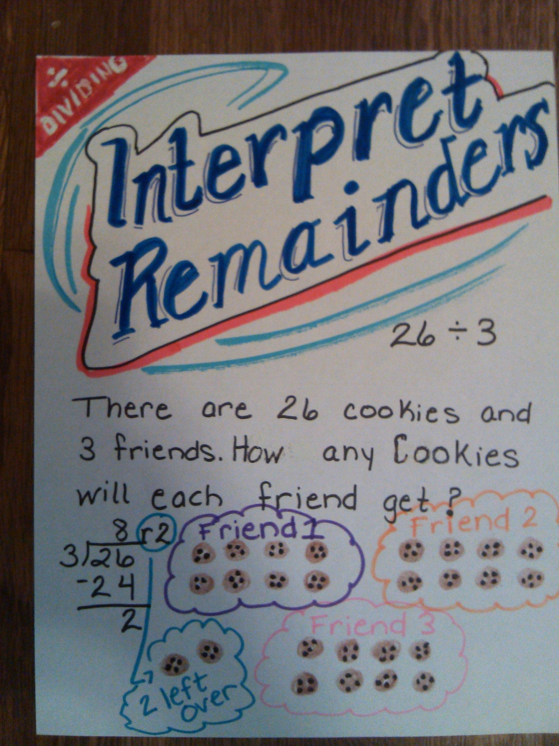 Interpret Remainders For Division Anchor Chart