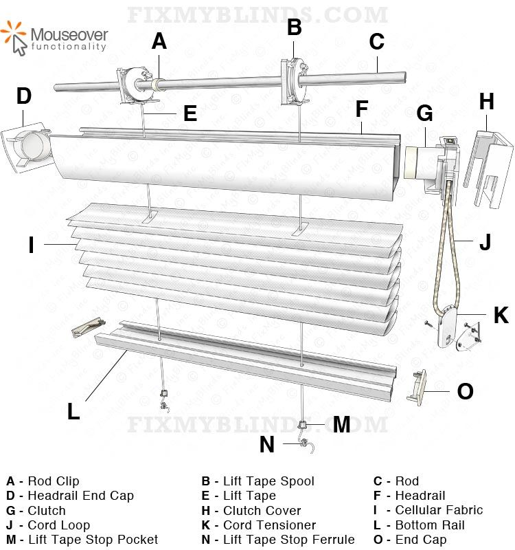 Easy Rise cellular honeycomb shade diagram with a Hunter