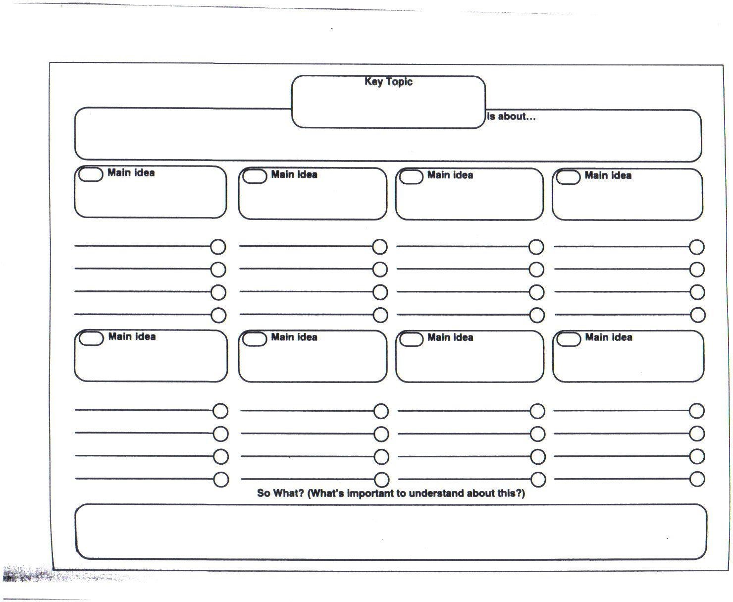 essay writing sandwich diagram subaru impreza exhaust system graphic organizer in the classroom pinterest