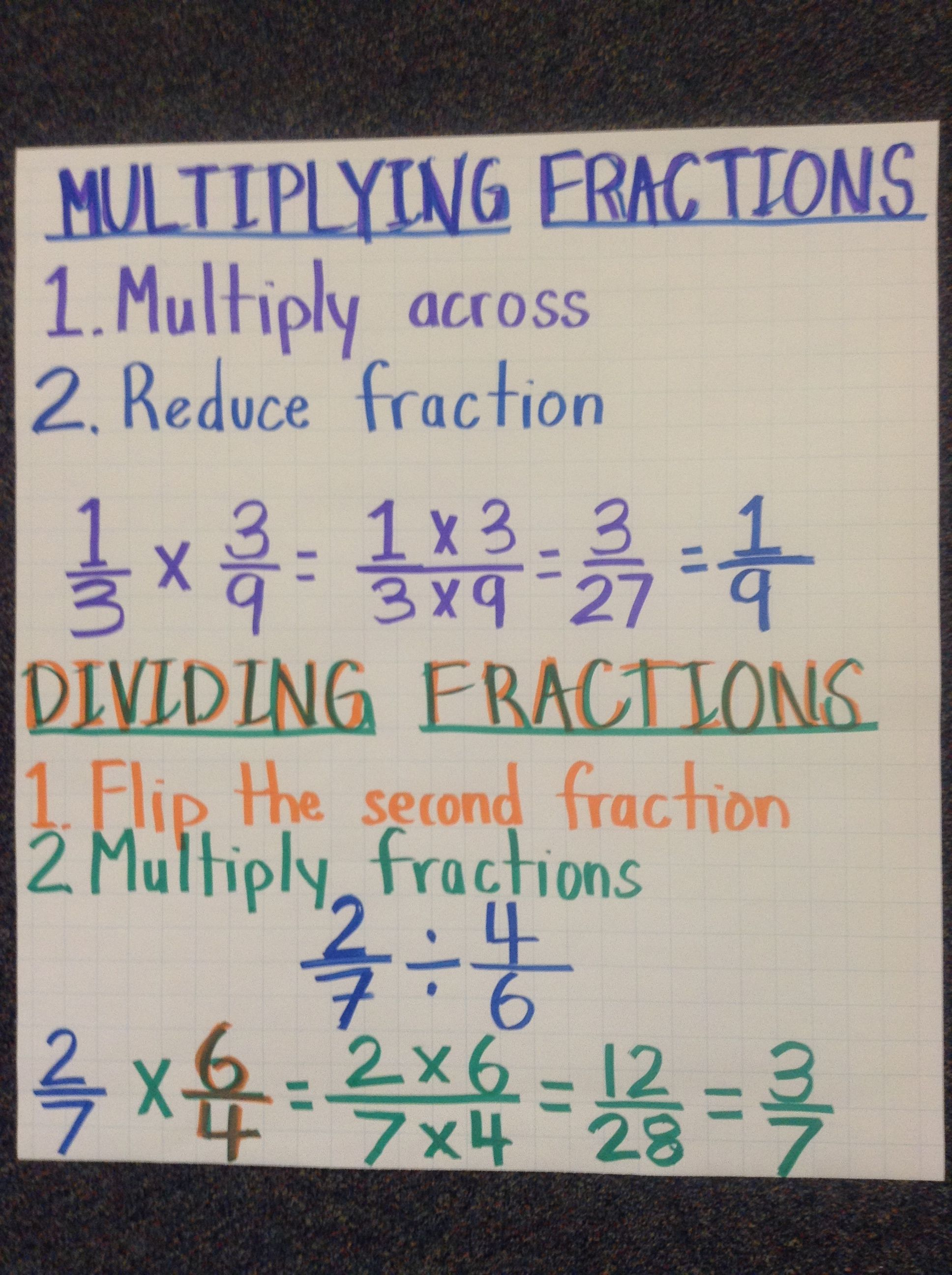 Multiplying Fractions Video 5th Grade