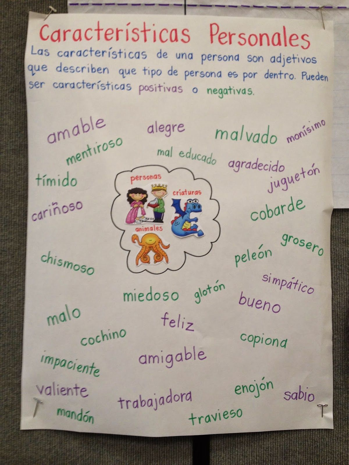Character Traits Anchor Charts In Spanish