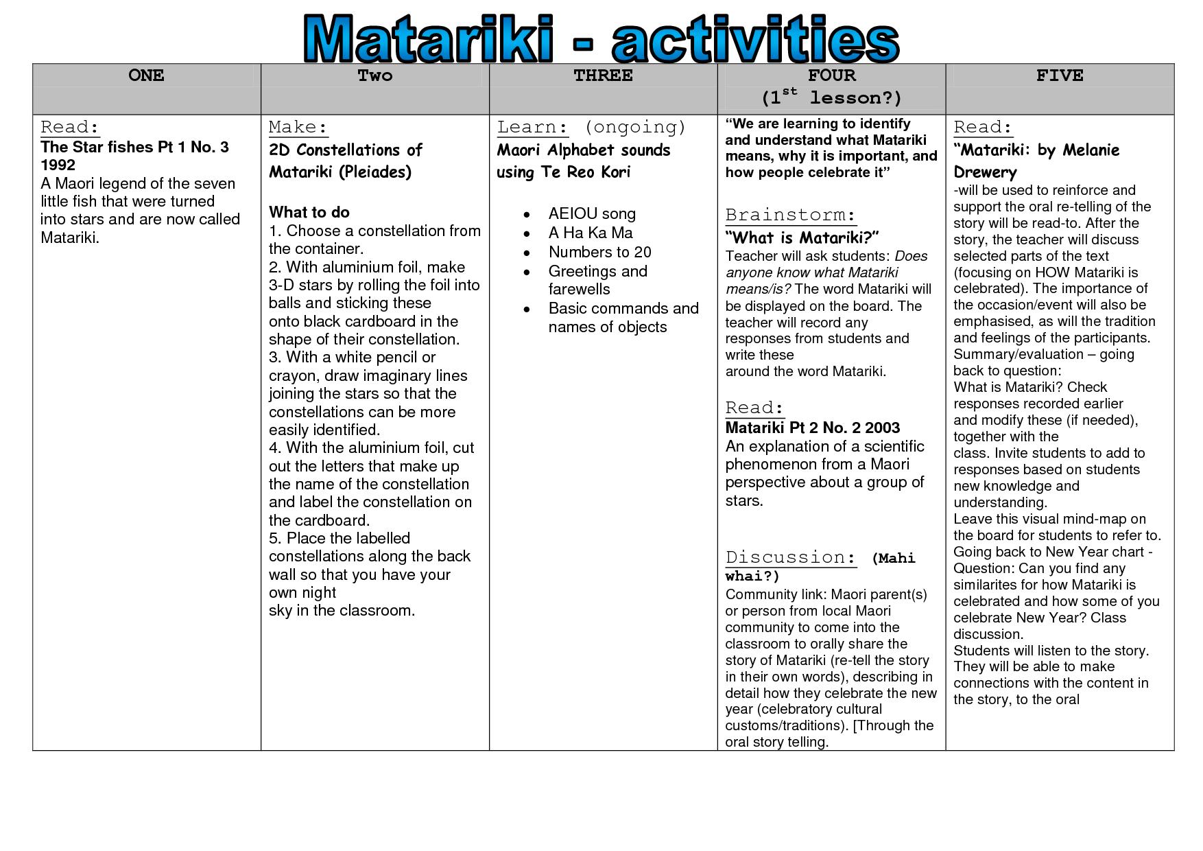 Matariki Activities Year 1 And 2 Docx