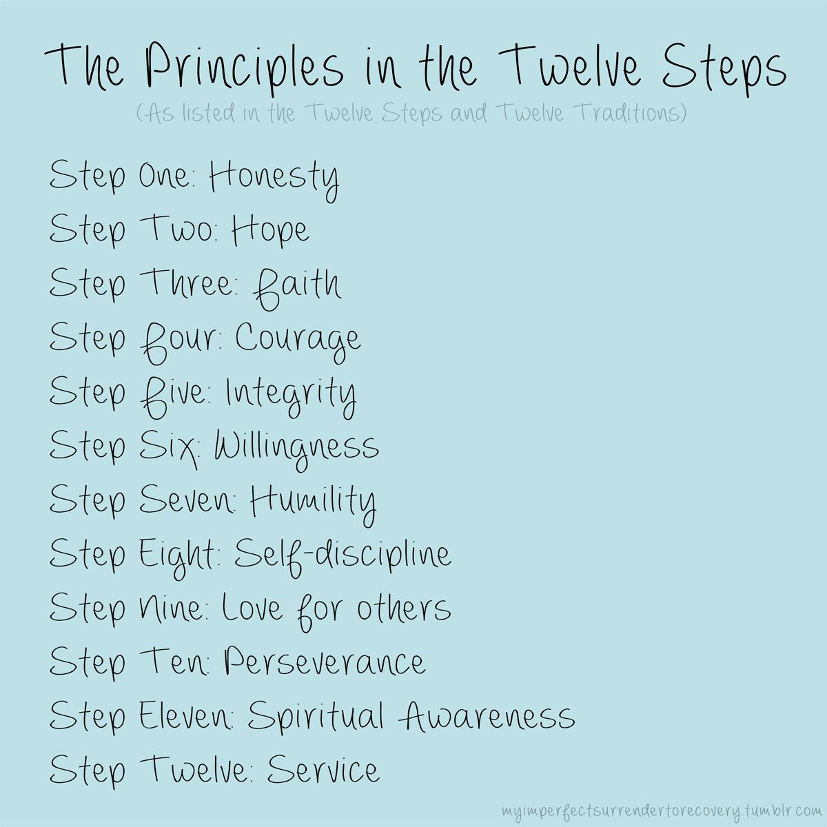 The Principles In The Twelve Steps Aa Oa Na Sa Fa Recovery 12steps