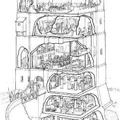 Castle Diagram Worksheet 1992 Club Car Ds Gas Wiring Pin Von Tony Auf Castles Pinterest Burg Mittelalter