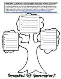 3 branches of government tree template - Google Search ...