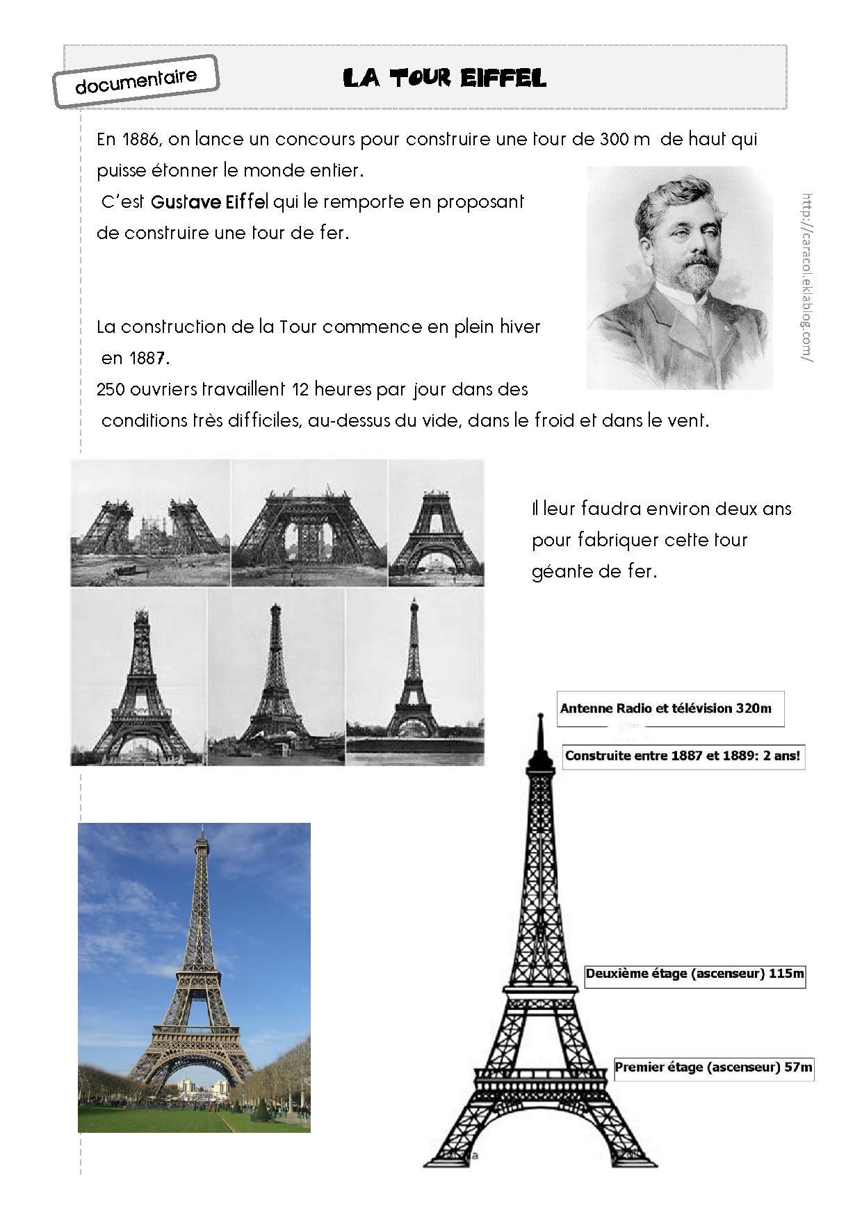 Paris Et La Tour Eiffel A Travers Doisneau Ce1 Ce2