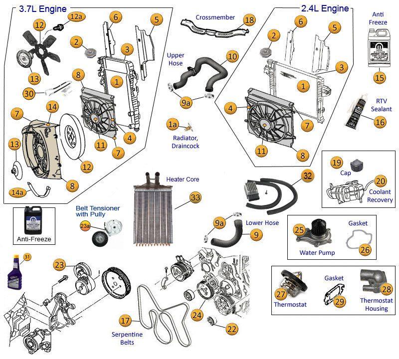 Jeep Liberty Cooling System Parts 02 12 KJ KK Morris 4x4 Center