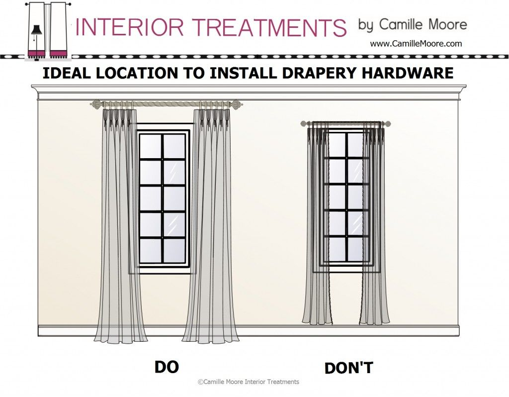 9 Best Images About Curtain Do's And Don'ts On Pinterest Window