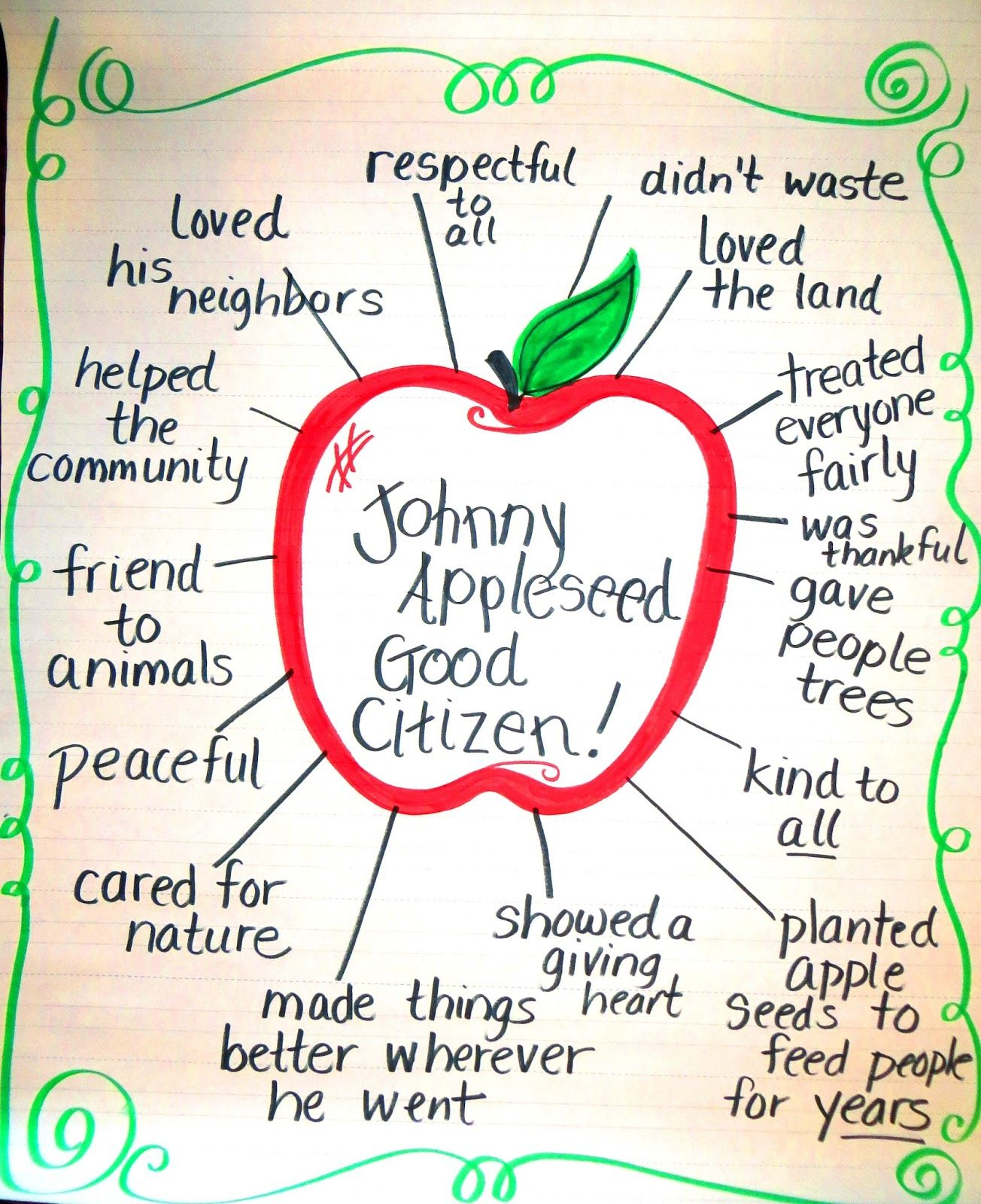 First Grade Wow Johnny Appleseed