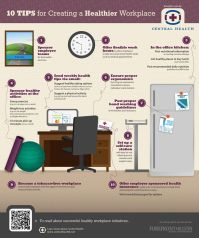 10 tips for creating a healthier workplace [Infographic ...